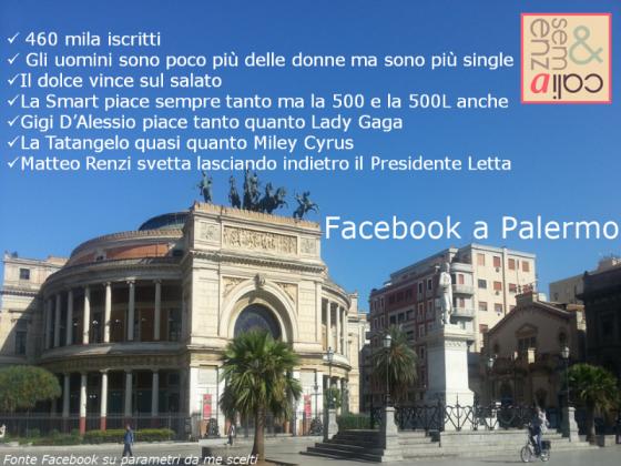Facebook Palermo 2013