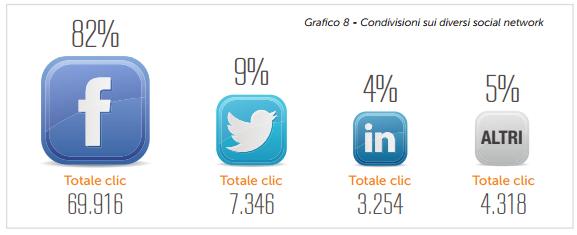 www.mailup.it risorse email-marketing-statistics-2013.pdf (1)