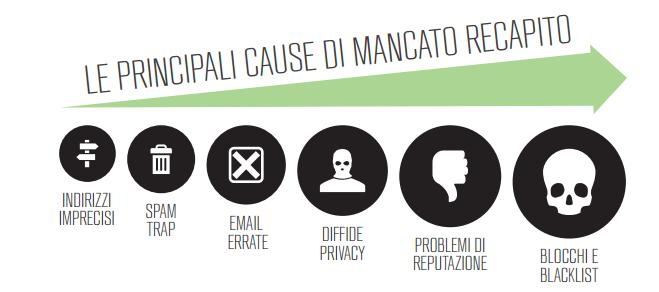 www.mailup.it risorse email-marketing-statistics-2013.pdf