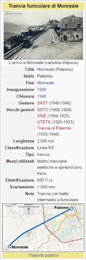 FireShot Capture - Tranvia di Monreale - Wikiped_ - http___it.wikipedia.org_wiki_Tranvia_di_Monreale