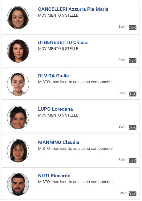 Movimento 5 stelle le proposte di legge dei siciliani for Deputati siciliani